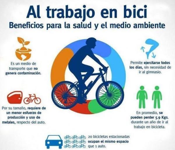 beneficios-bici