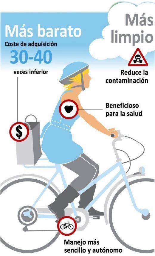 beneficios-bicicleta-1